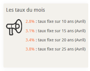 taux credit immobilier avril